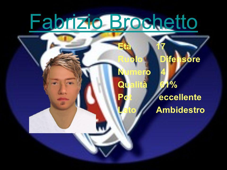 Fabrizio Brochetto Età 17 Ruolo Difensore Numero 4 Qualità 61% Pot eccellente Lato Ambidestro