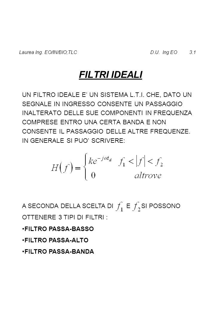 FILTRO PASSA-BASSO (LPF) E' CARATTERIZZATO DA IL FILTRO CONSENTE IL PASSAGGIO DELLE COMPONENTI IN FREQUENZA CON MENTRE ANNULLA LE COMPOENTI CON ESEMPI : H(f) X(f)Y(f) X(f)Y(f) Laurea Ing.