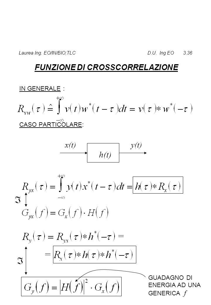 Laurea Ing. EO/IN/BIO;TLC D.U. Ing EO 3.36 FUNZIONE DI CROSSCORRELAZIONE IN GENERALE : CASO PARTICOLARE: x(t) h(t) y(t)   GUADAGNO DI ENERGIA AD UNA