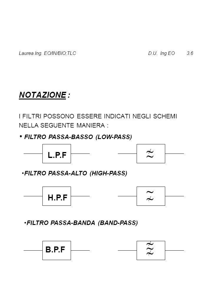 NOTAZIONE : I FILTRI POSSONO ESSERE INDICATI NEGLI SCHEMI NELLA SEGUENTE MANIERA : L.P.F B.P.F H.P.F FILTRO PASSA-BASSO (LOW-PASS) FILTRO PASSA-ALTO (