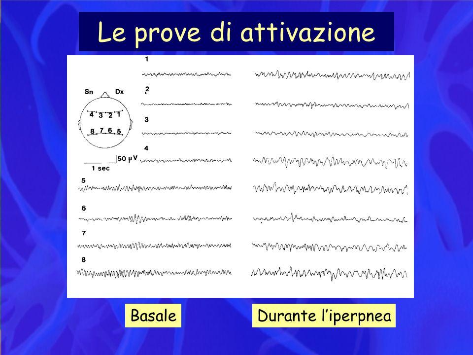 Le prove di attivazione BasaleDurante l'iperpnea