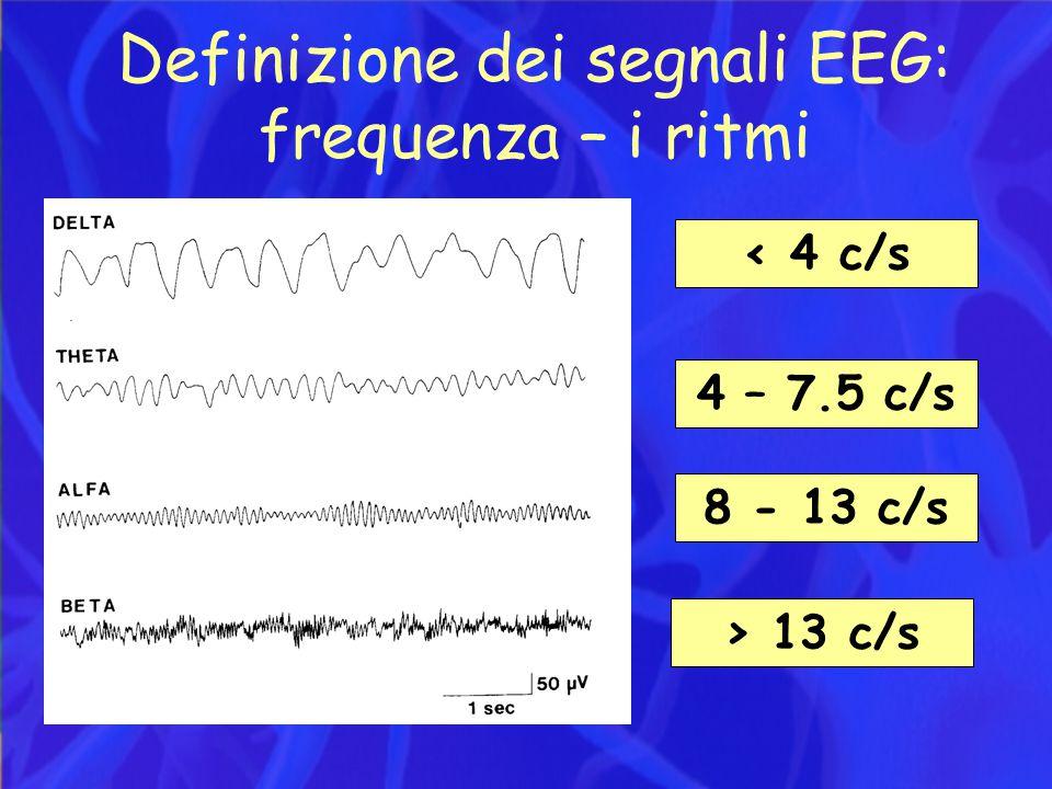 Definizione dei segnali EEG Topografia Ampiezza Basso voltaggio: non > 25-30  V Medio voltaggio: 30-70  V Alto voltaggio: > 70  V Simmetria Sincronia