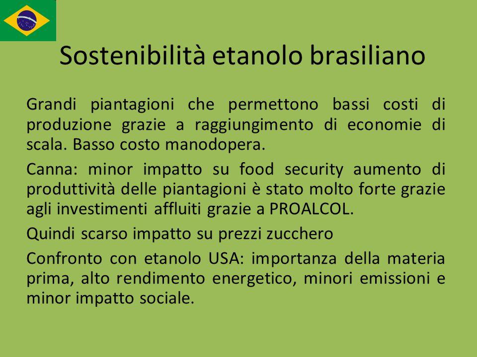 Sostenibilità etanolo brasiliano Grandi piantagioni che permettono bassi costi di produzione grazie a raggiungimento di economie di scala. Basso costo