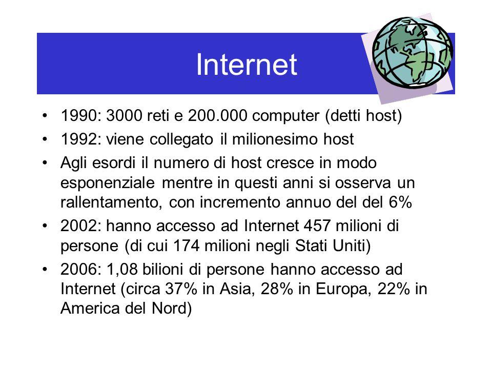 Internet 1990: 3000 reti e 200.000 computer (detti host) 1992: viene collegato il milionesimo host Agli esordi il numero di host cresce in modo esponenziale mentre in questi anni si osserva un rallentamento, con incremento annuo del del 6% 2002: hanno accesso ad Internet 457 milioni di persone (di cui 174 milioni negli Stati Uniti) 2006: 1,08 bilioni di persone hanno accesso ad Internet (circa 37% in Asia, 28% in Europa, 22% in America del Nord)