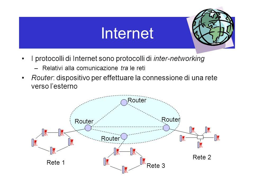 Internet I protocolli di Internet sono protocolli di inter-networking –Relativi alla comunicazione tra le reti Router: dispositivo per effettuare la connessione di una rete verso l'esterno Rete 1 Rete 2 Rete 3 Router