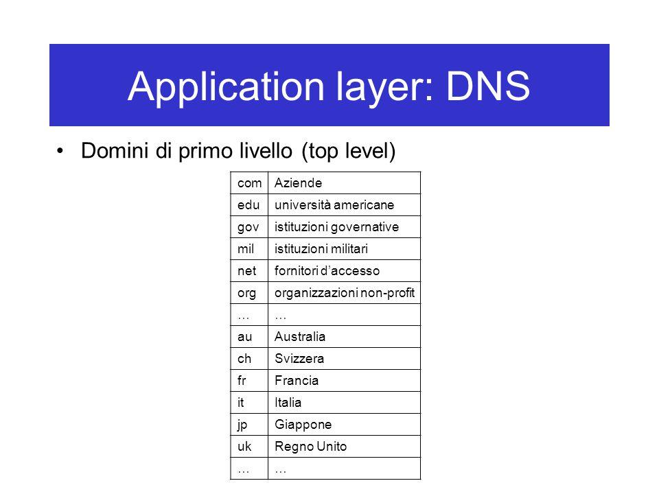 Application layer: DNS Domini di primo livello (top level) comAziende eduuniversità americane govistituzioni governative milistituzioni militari netfornitori d'accesso orgorganizzazioni non-profit …… auAustralia chSvizzera frFrancia itItalia jpGiappone ukRegno Unito ……