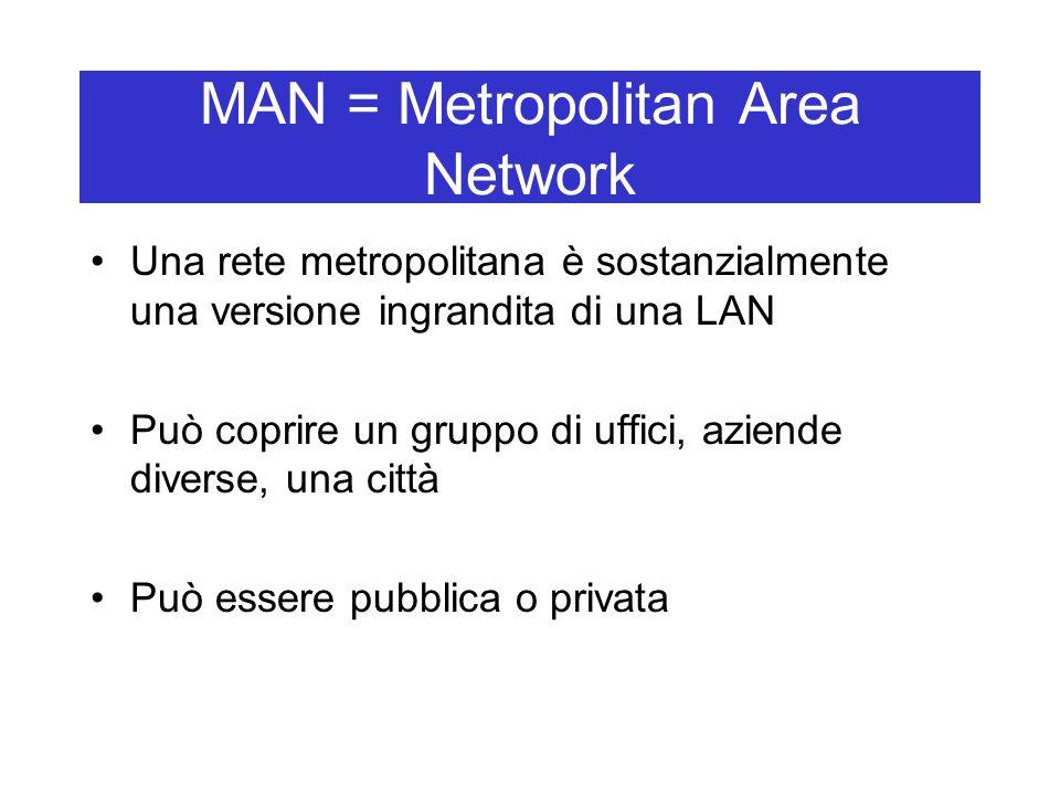MAN = Metropolitan Area Network Una rete metropolitana è sostanzialmente una versione ingrandita di una LAN Può coprire un gruppo di uffici, aziende diverse, una città Può essere pubblica o privata