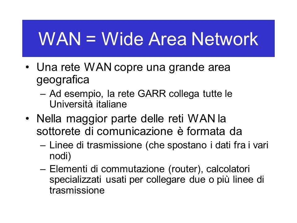 WAN = Wide Area Network Una rete WAN copre una grande area geografica –Ad esempio, la rete GARR collega tutte le Università italiane Nella maggior parte delle reti WAN la sottorete di comunicazione è formata da –Linee di trasmissione (che spostano i dati fra i vari nodi) –Elementi di commutazione (router), calcolatori specializzati usati per collegare due o più linee di trasmissione