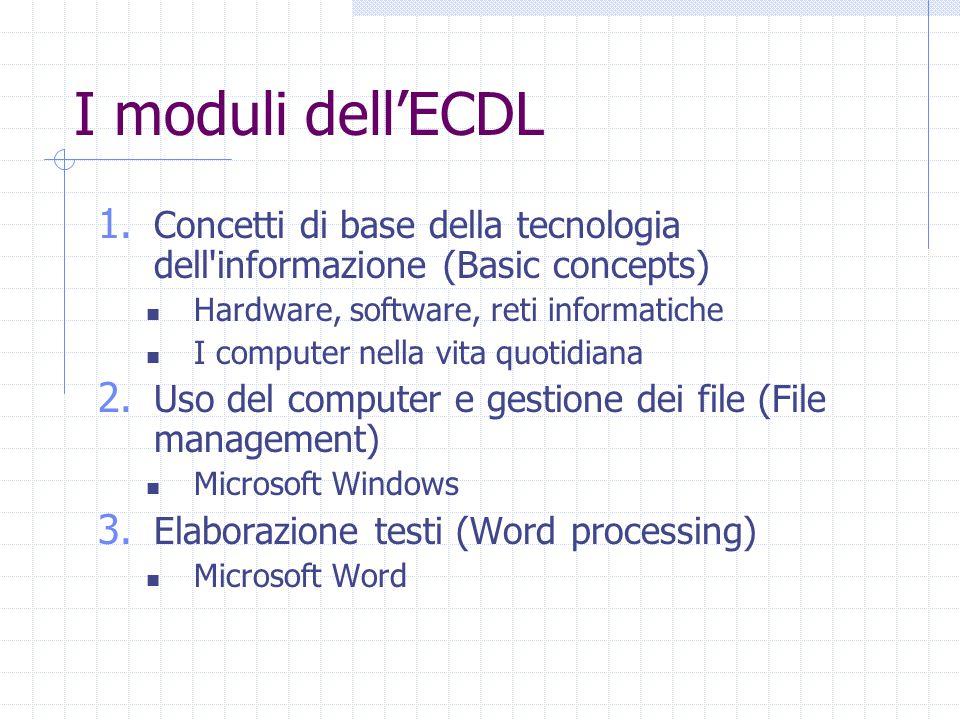 I moduli dell'ECDL 1.