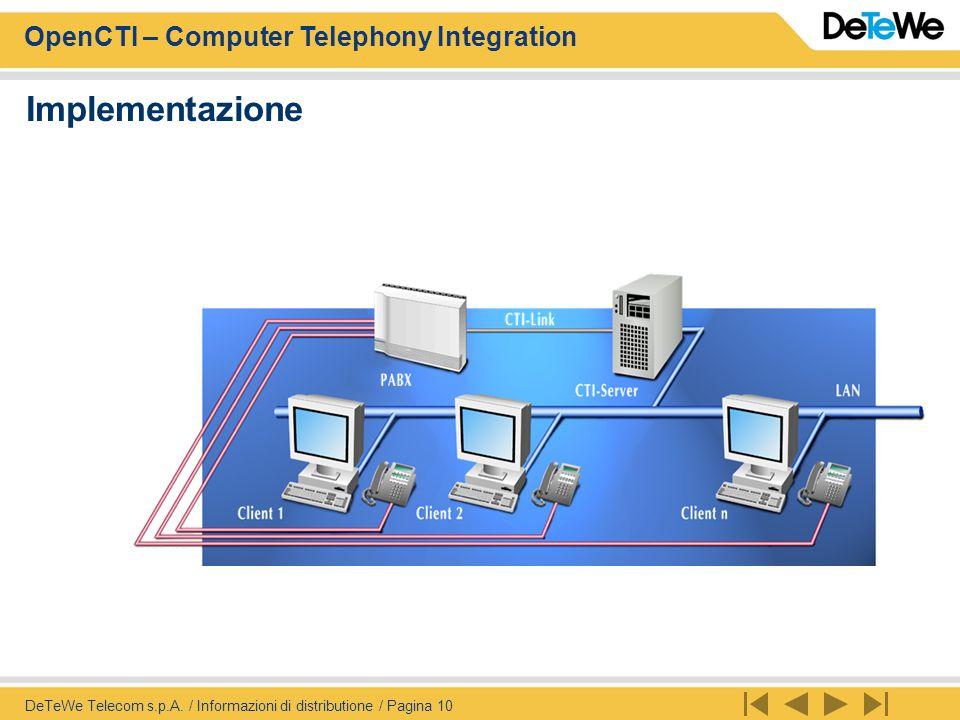OpenCTI – Computer Telephony Integration DeTeWe Telecom s.p.A. / Informazioni di distributione / Pagina 10 Implementazione