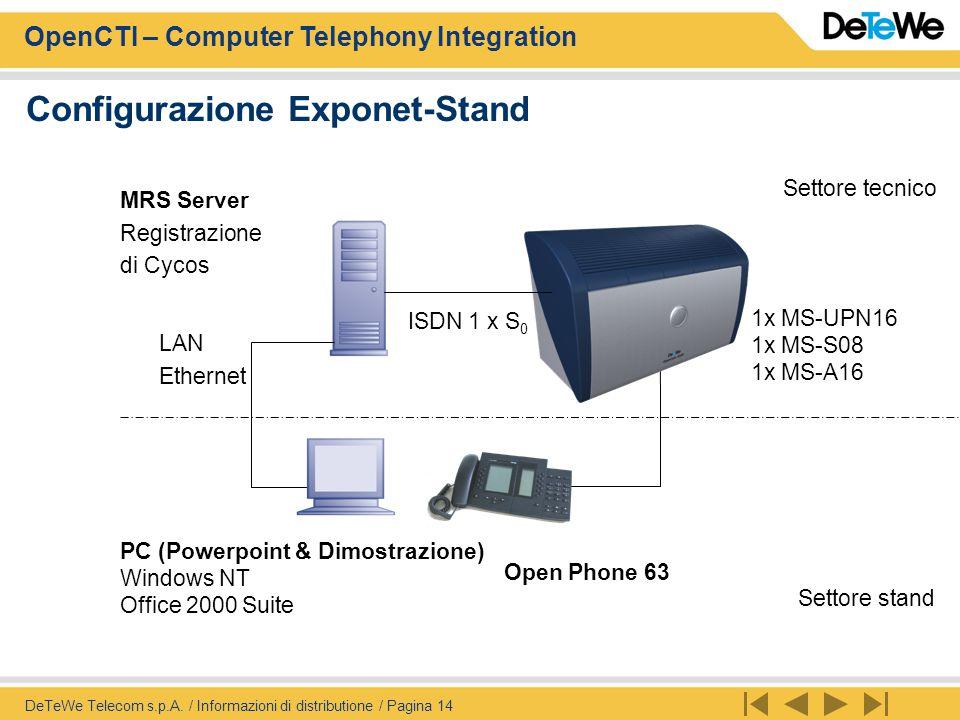 OpenCTI – Computer Telephony Integration DeTeWe Telecom s.p.A. / Informazioni di distributione / Pagina 14 Configurazione Exponet-Stand MRS Server Reg