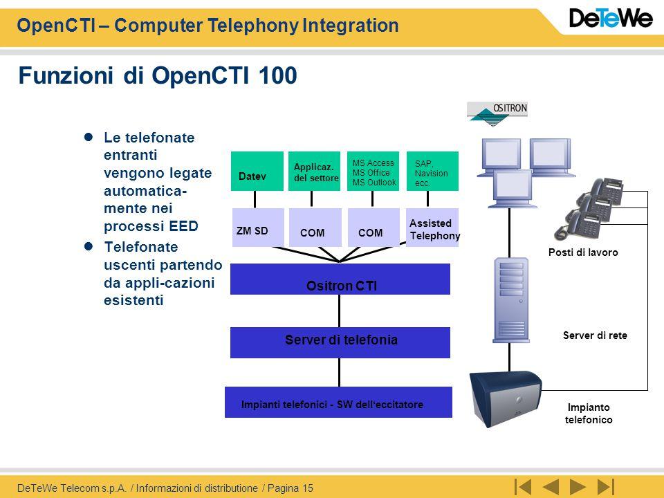 OpenCTI – Computer Telephony Integration DeTeWe Telecom s.p.A. / Informazioni di distributione / Pagina 15 Funzioni di OpenCTI 100 Impianto telefonico