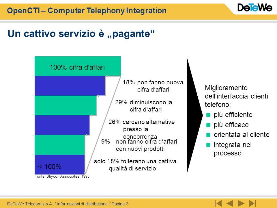 OpenCTI – Computer Telephony Integration DeTeWe Telecom s.p.A. / Informazioni di distributione / Pagina 3 18%non fanno nuova cifra d'affari 29%diminui