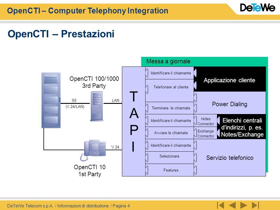 OpenCTI – Computer Telephony Integration DeTeWe Telecom s.p.A. / Informazioni di distributione / Pagina 4 Applicazione cliente Telefonbedienung Elench