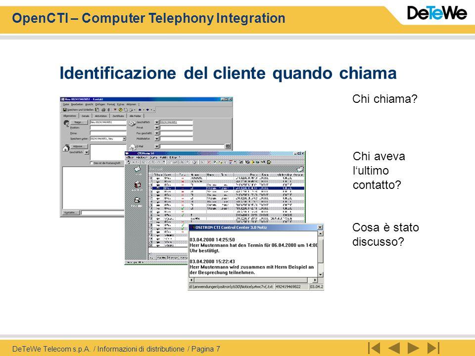OpenCTI – Computer Telephony Integration DeTeWe Telecom s.p.A. / Informazioni di distributione / Pagina 7 Chi chiama? Chi aveva l'ultimo contatto? Cos