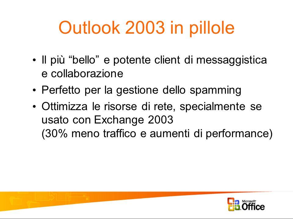 Outlook 2003 in pillole Il più bello e potente client di messaggistica e collaborazione Perfetto per la gestione dello spamming Ottimizza le risorse di rete, specialmente se usato con Exchange 2003 (30% meno traffico e aumenti di performance)