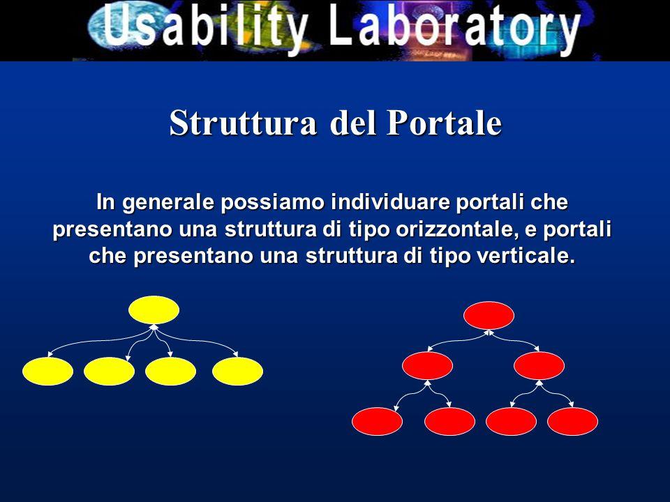 In generale possiamo individuare portali che presentano una struttura di tipo orizzontale, e portali che presentano una struttura di tipo verticale.