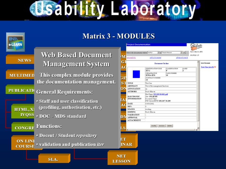 Matrix 3 - MODULES CORE NEWS MULTIMEDIA LOGIN/ REGISTRA TION E-MAIL MANAGER WBDMS HOME PAGE MANAGER NET SEMINAR PUBLICATIONS CONGRESS HTML, XML IVQSS