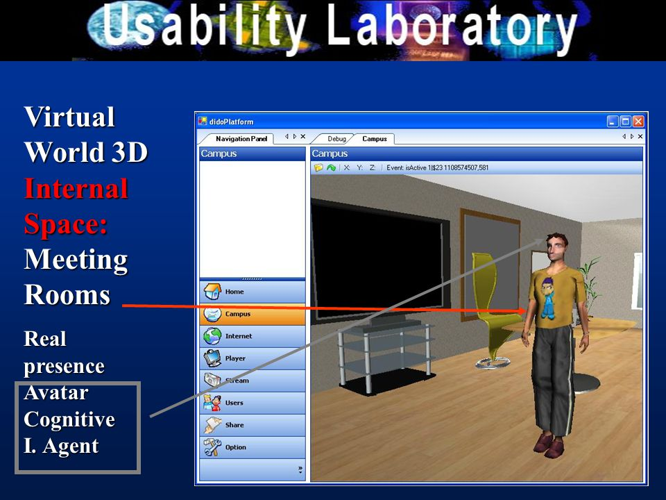 Virtual World 3D Internal Space: Meeting Rooms Real presence Avatar Cognitive I. Agent