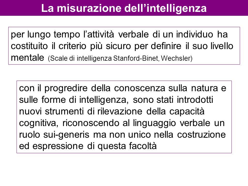La misurazione dell'intelligenza per lungo tempo l'attività verbale di un individuo ha costituito il criterio più sicuro per definire il suo livello m