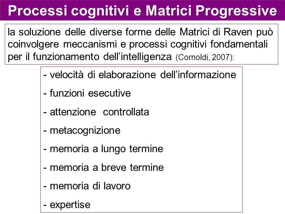 - velocità di elaborazione dell'informazione - funzioni esecutive - attenzione controllata - metacognizione - memoria a lungo termine - memoria a brev