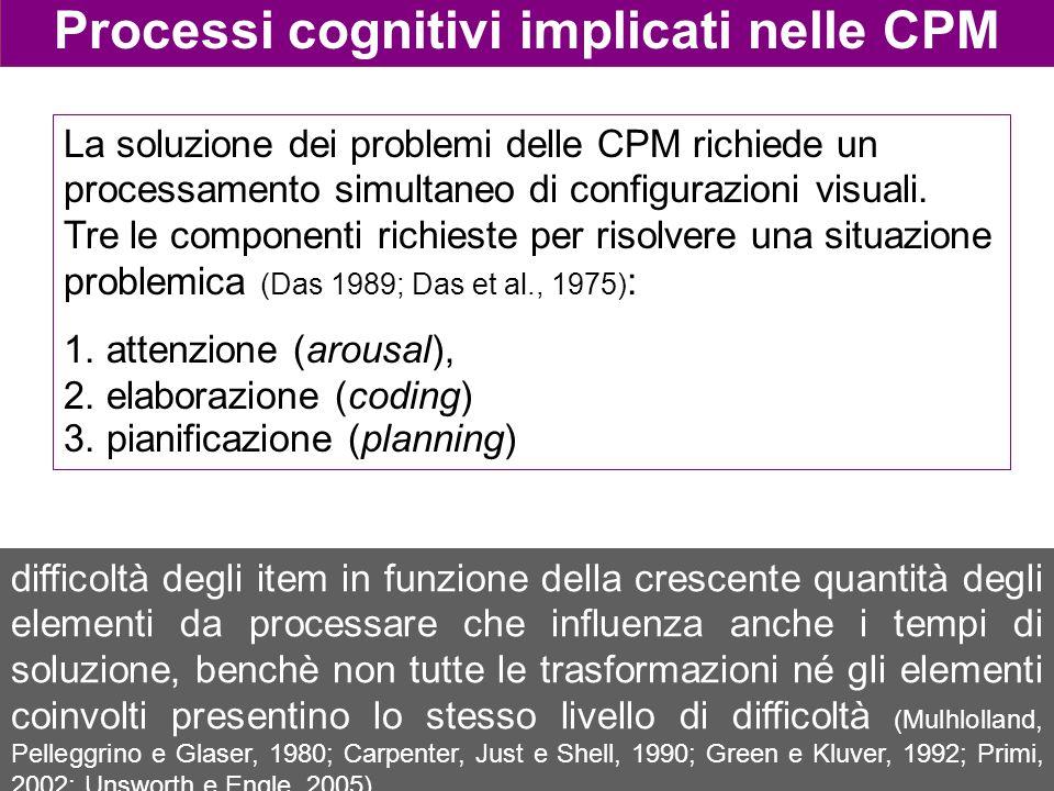 Processi cognitivi implicati nelle CPM La soluzione dei problemi delle CPM richiede un processamento simultaneo di configurazioni visuali. Tre le comp