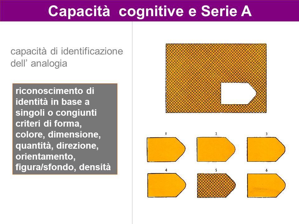 capacità di identificazione dell' analogia riconoscimento di identità in base a singoli o congiunti criteri di forma, colore, dimensione, quantità, di