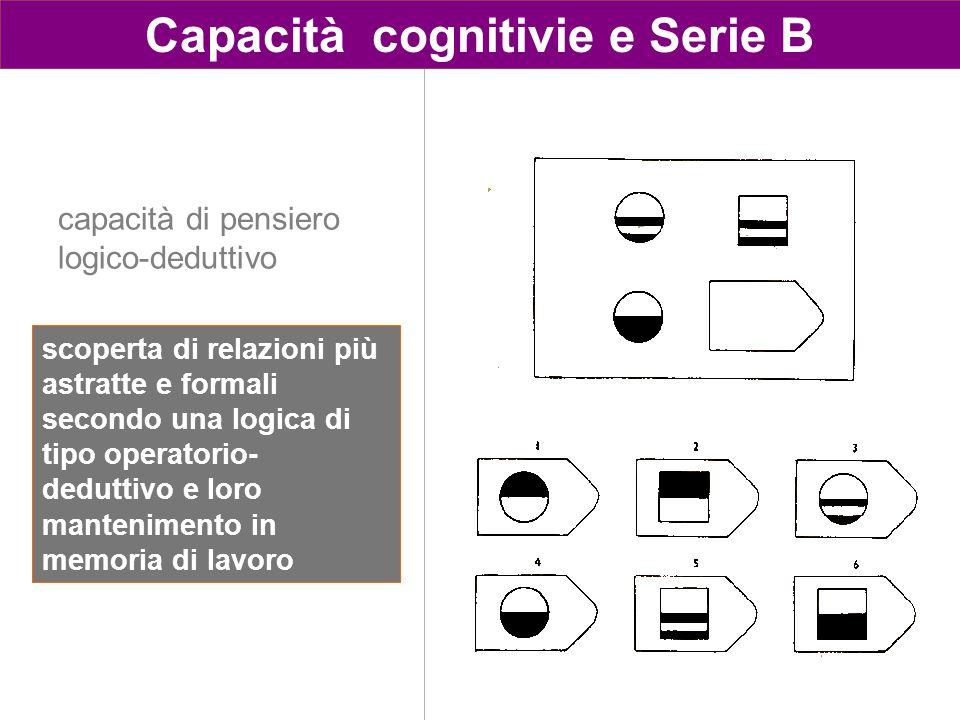 capacità di pensiero logico-deduttivo scoperta di relazioni più astratte e formali secondo una logica di tipo operatorio- deduttivo e loro manteniment