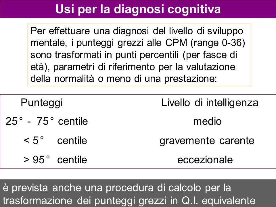 Per effettuare una diagnosi del livello di sviluppo mentale, i punteggi grezzi alle CPM (range 0-36) sono trasformati in punti percentili (per fasce d