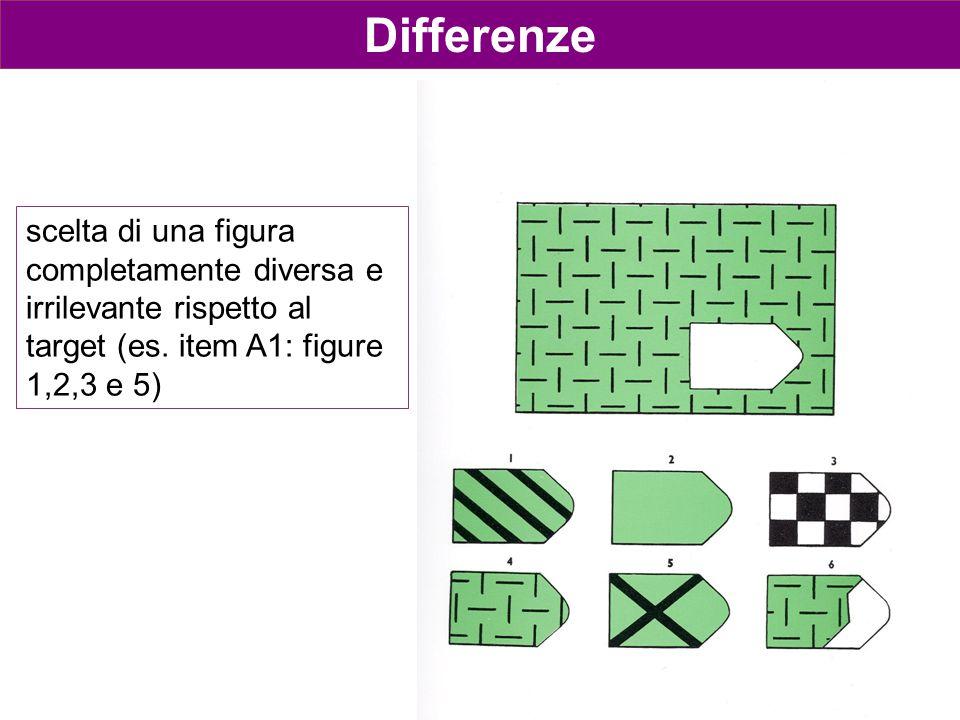 Differenze scelta di una figura completamente diversa e irrilevante rispetto al target (es. item A1: figure 1,2,3 e 5)