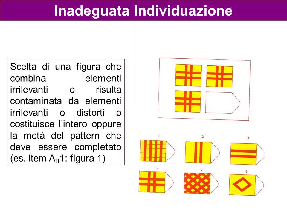 Inadeguata Individuazione Scelta di una figura che combina elementi irrilevanti o risulta contaminata da elementi irrilevanti o distorti o costituisce