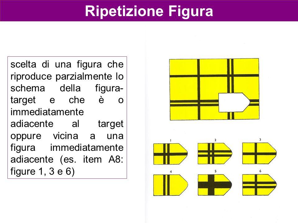 Ripetizione Figura scelta di una figura che riproduce parzialmente lo schema della figura- target e che è o immediatamente adiacente al target oppure