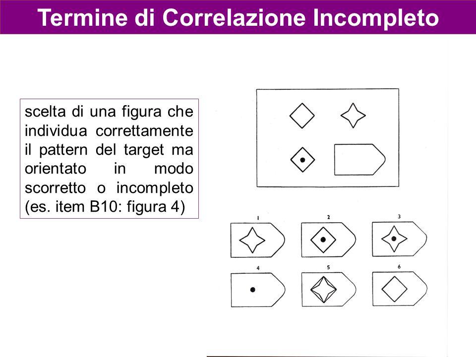 Termine di Correlazione Incompleto scelta di una figura che individua correttamente il pattern del target ma orientato in modo scorretto o incompleto