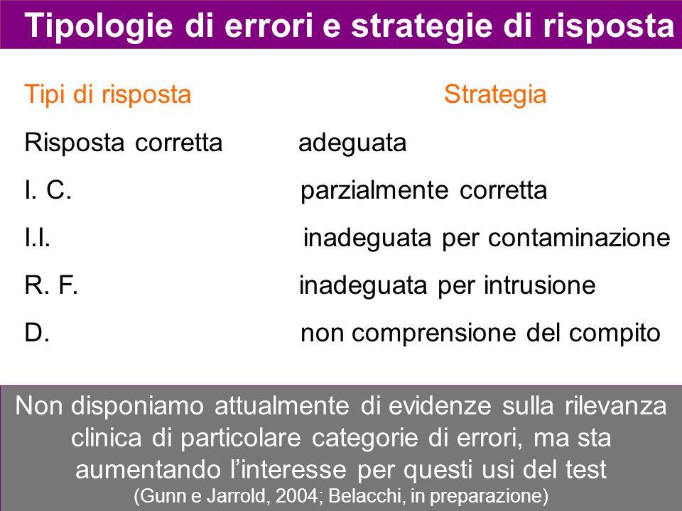 Tipologie di errori e strategie di risposta Non disponiamo attualmente di evidenze sulla rilevanza clinica di particolare categorie di errori, ma sta