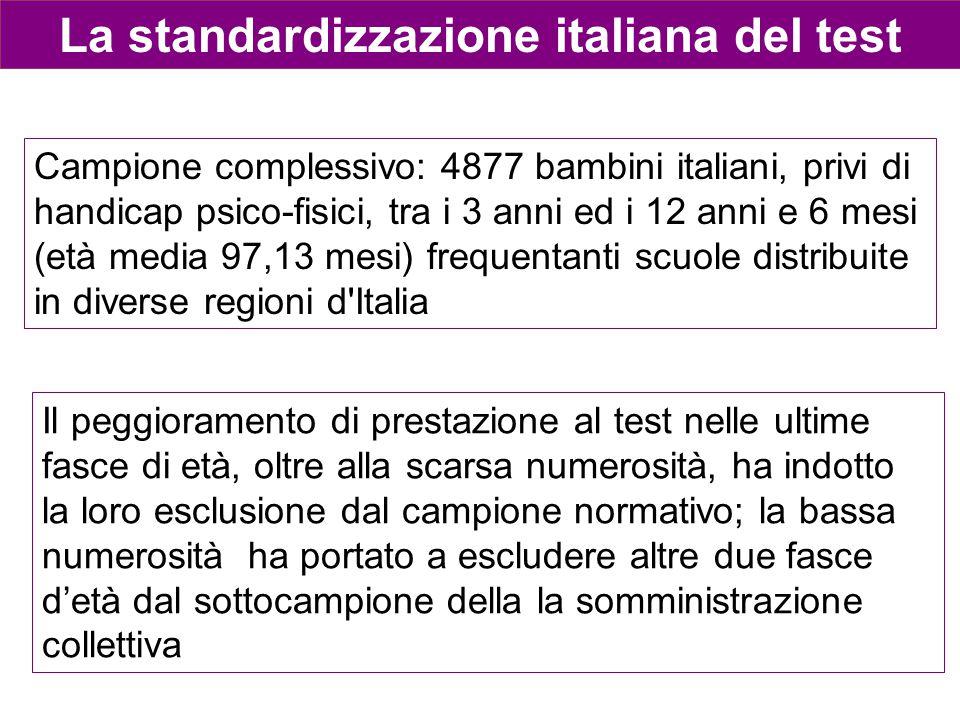 La standardizzazione italiana del test Campione complessivo: 4877 bambini italiani, privi di handicap psico-fisici, tra i 3 anni ed i 12 anni e 6 mesi