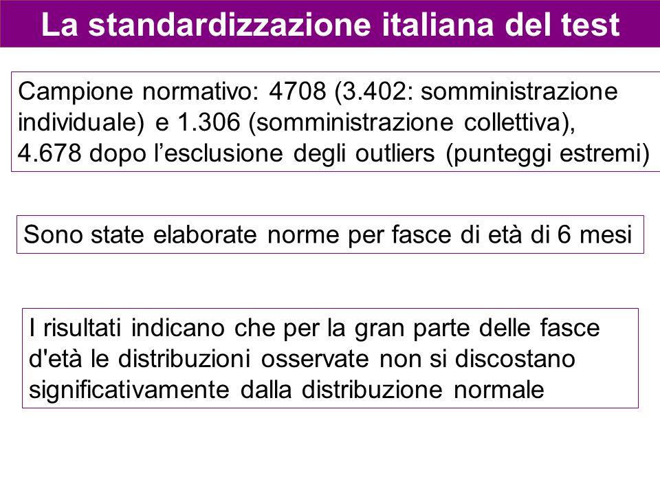 La standardizzazione italiana del test Sono state elaborate norme per fasce di età di 6 mesi Campione normativo: 4708 (3.402: somministrazione individ