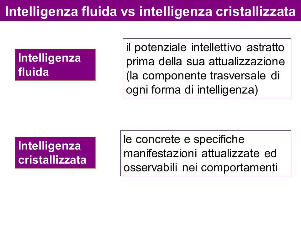 Intelligenza fluida vs intelligenza cristallizzata il potenziale intellettivo astratto prima della sua attualizzazione (la componente trasversale di o