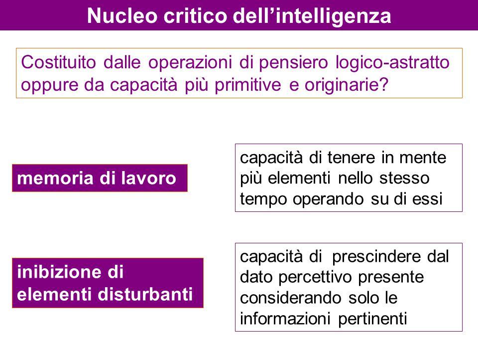 memoria di lavoro Nucleo critico dell'intelligenza Costituito dalle operazioni di pensiero logico-astratto oppure da capacità più primitive e originar