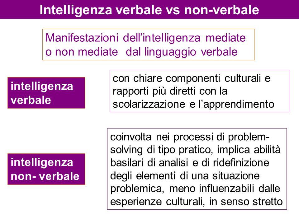 Intelligenza verbale vs non-verbale Manifestazioni dell'intelligenza mediate o non mediate dal linguaggio verbale con chiare componenti culturali e ra