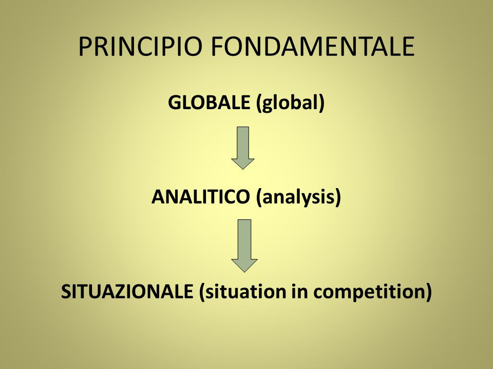 PRINCIPIO FONDAMENTALE GLOBALE (global) ANALITICO (analysis) SITUAZIONALE (situation in competition)