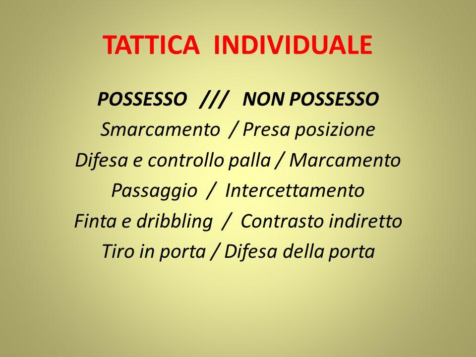 TATTICA INDIVIDUALE POSSESSO /// NON POSSESSO Smarcamento / Presa posizione Difesa e controllo palla / Marcamento Passaggio / Intercettamento Finta e