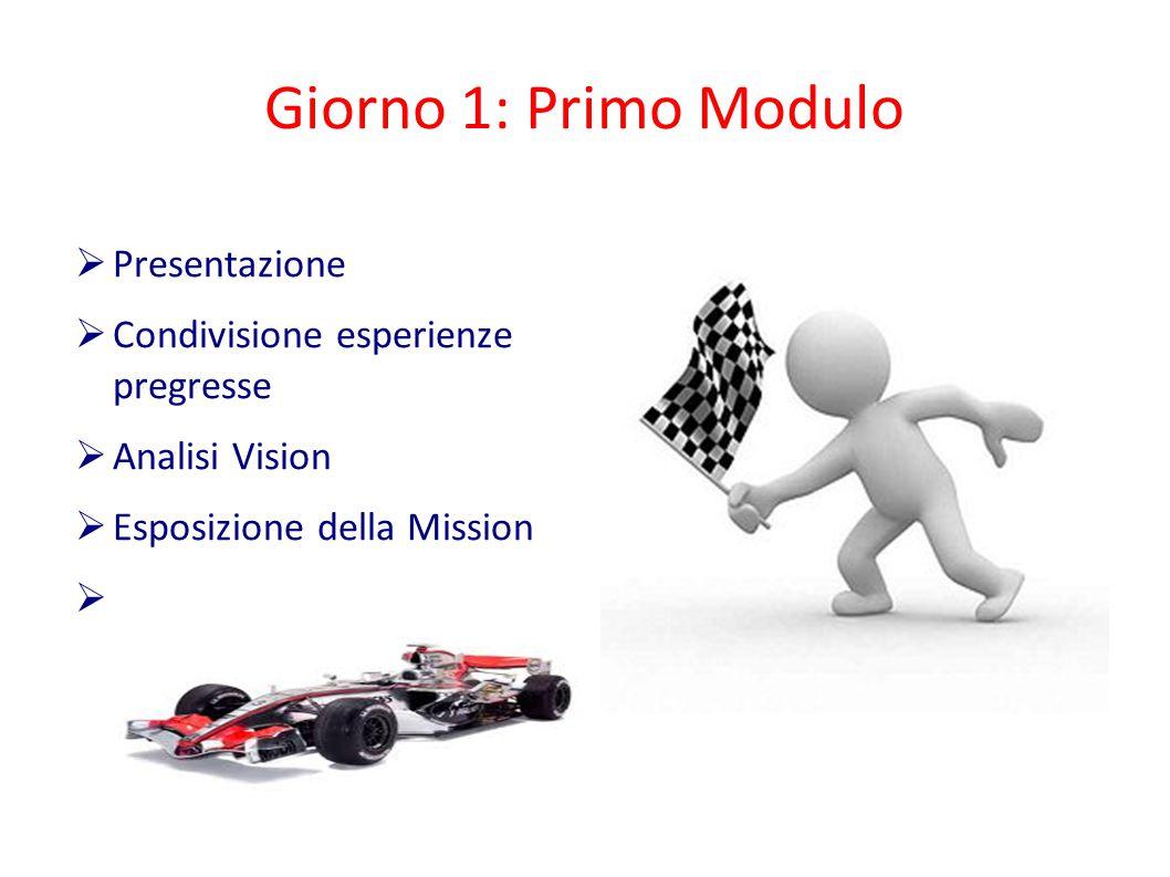 Giorno 1: Primo Modulo  Presentazione  Condivisione esperienze pregresse  Analisi Vision  Esposizione della Mission  Relazione Valori Aziendali