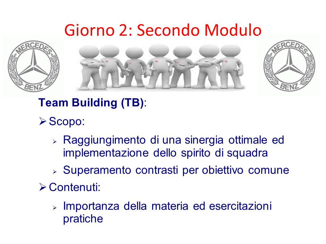 Giorno 2: Secondo Modulo Team Building (TB):  Scopo:  Raggiungimento di una sinergia ottimale ed implementazione dello spirito di squadra  Superamento contrasti per obiettivo comune  Contenuti:  Importanza della materia ed esercitazioni pratiche