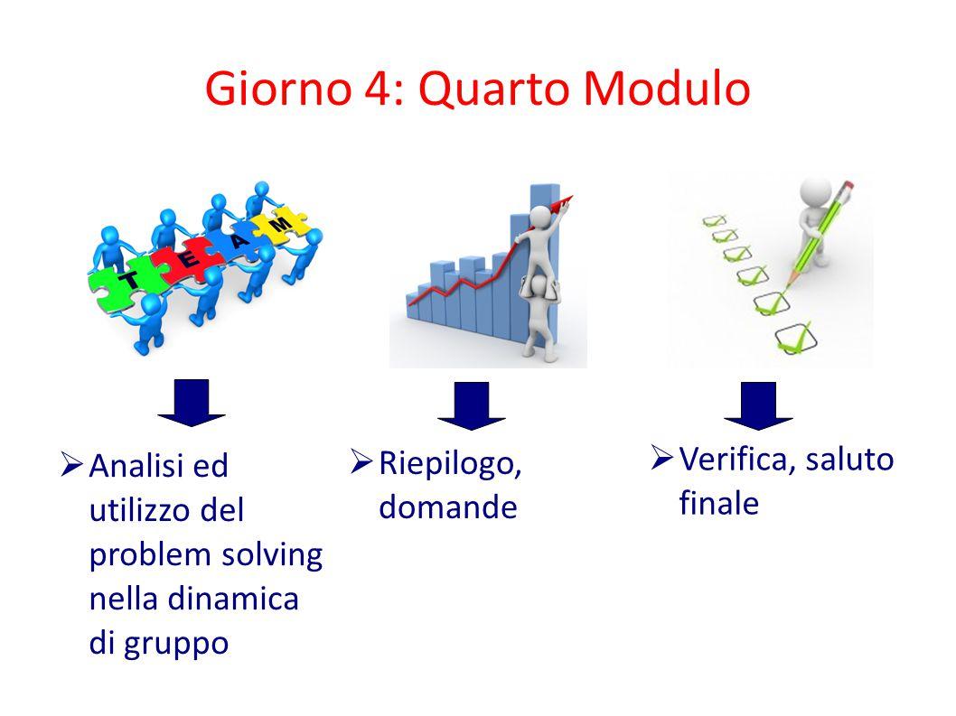 Giorno 4: Quarto Modulo  Verifica, saluto finale  Riepilogo, domande  Analisi ed utilizzo del problem solving nella dinamica di gruppo