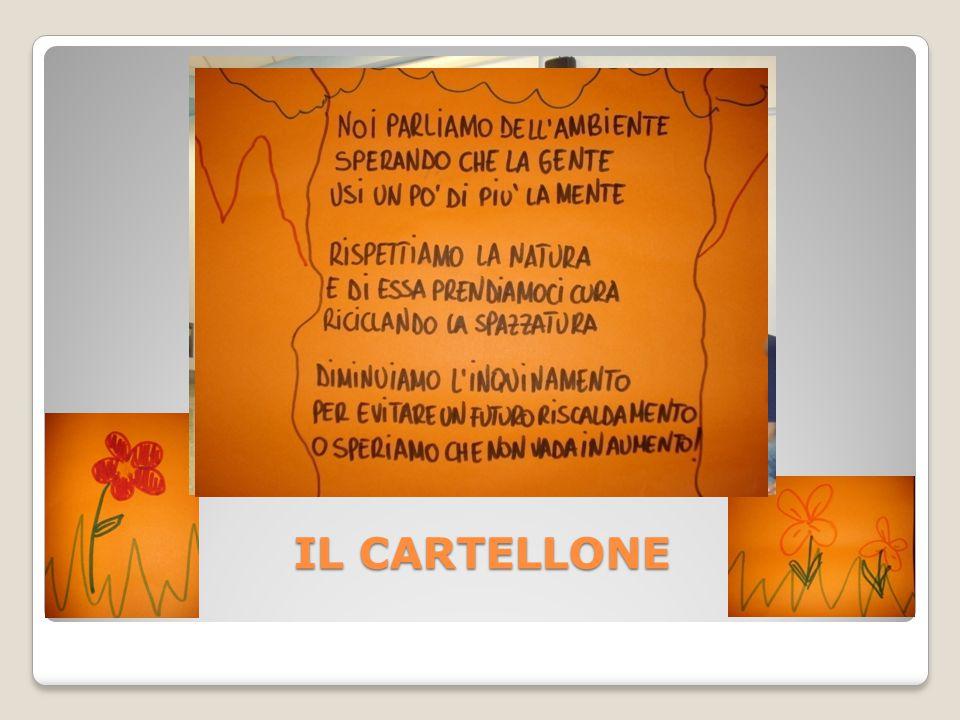IL CARTELLONE