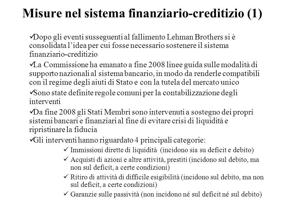 Misure nel sistema finanziario-creditizio (1) Dopo gli eventi susseguenti al fallimento Lehman Brothers si è consolidata l'idea per cui fosse necessar