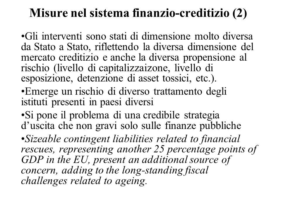 Misure nel sistema finanzio-creditizio (2) Gli interventi sono stati di dimensione molto diversa da Stato a Stato, riflettendo la diversa dimensione d