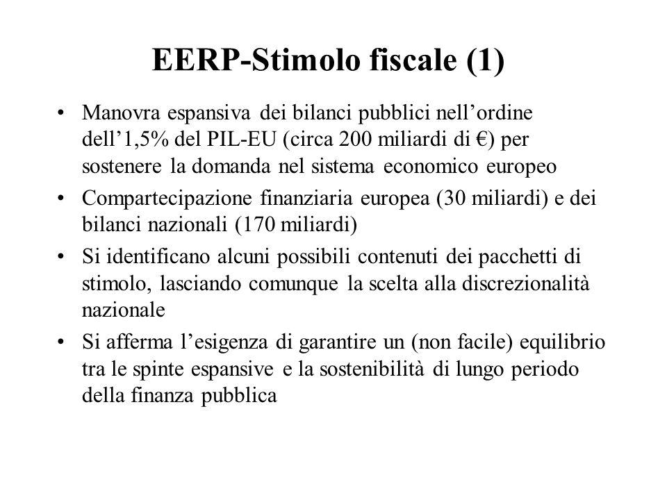 EERP-Stimolo fiscale (1) Manovra espansiva dei bilanci pubblici nell'ordine dell'1,5% del PIL-EU (circa 200 miliardi di €) per sostenere la domanda nel sistema economico europeo Compartecipazione finanziaria europea (30 miliardi) e dei bilanci nazionali (170 miliardi) Si identificano alcuni possibili contenuti dei pacchetti di stimolo, lasciando comunque la scelta alla discrezionalità nazionale Si afferma l'esigenza di garantire un (non facile) equilibrio tra le spinte espansive e la sostenibilità di lungo periodo della finanza pubblica