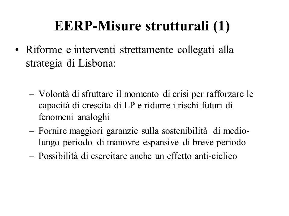 EERP-Misure strutturali (1) Riforme e interventi strettamente collegati alla strategia di Lisbona: –Volontà di sfruttare il momento di crisi per raffo