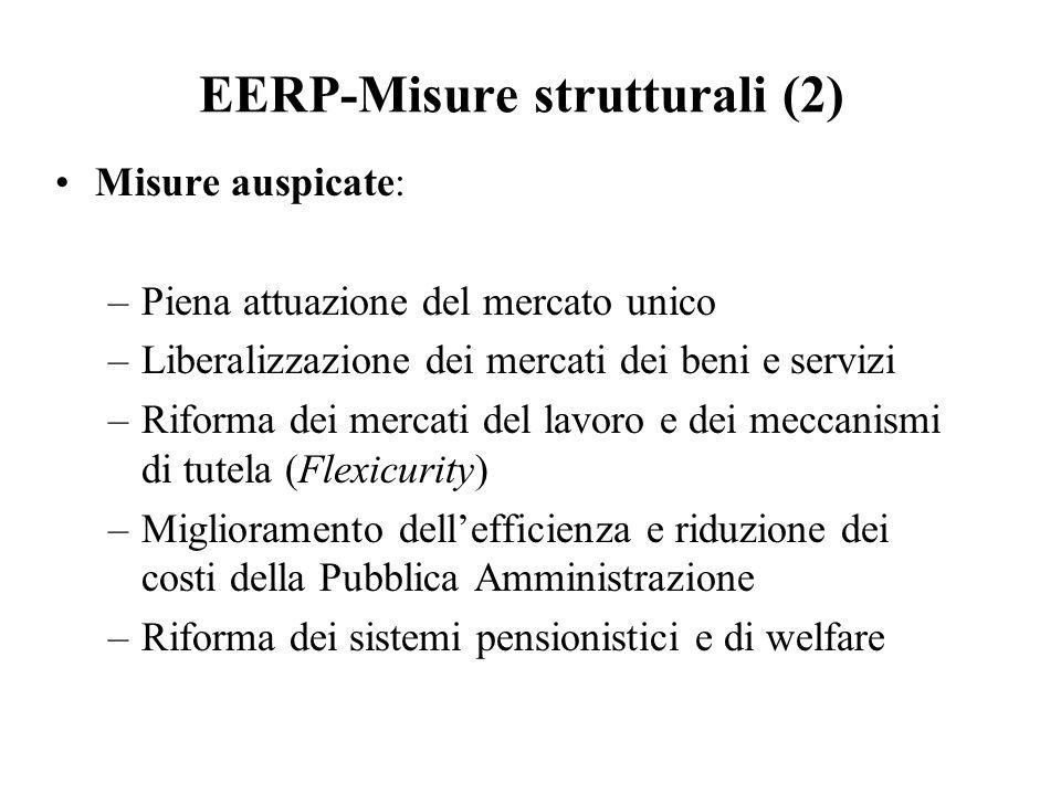 EERP-Misure strutturali (2) Misure auspicate: –Piena attuazione del mercato unico –Liberalizzazione dei mercati dei beni e servizi –Riforma dei mercati del lavoro e dei meccanismi di tutela (Flexicurity) –Miglioramento dell'efficienza e riduzione dei costi della Pubblica Amministrazione –Riforma dei sistemi pensionistici e di welfare
